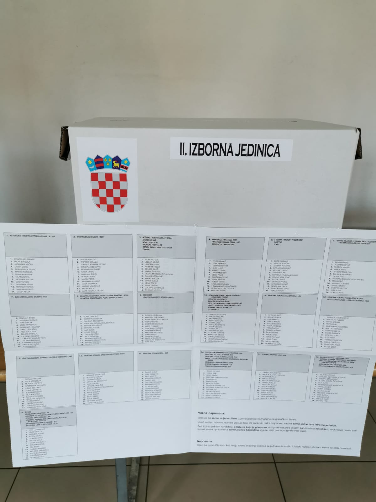 REZIME IZBORA Šest mandata za HDZ u drugoj izbornoj jedinici, Restartu tek četiri