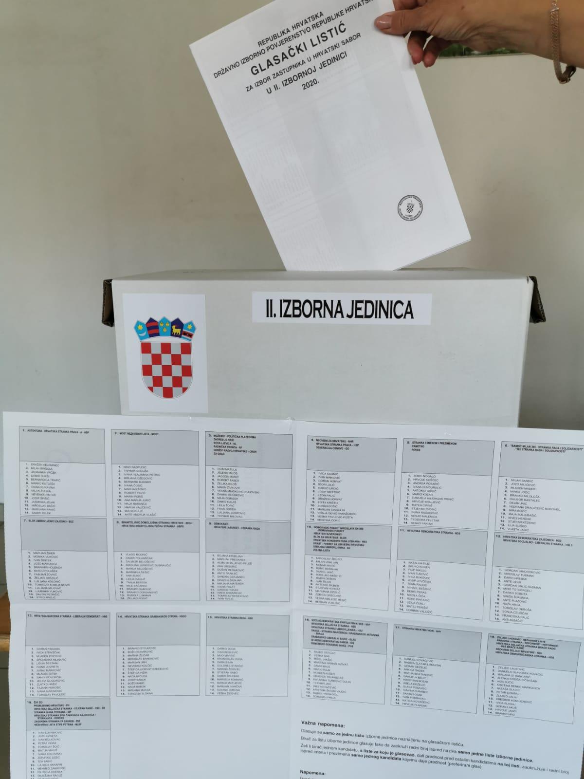 IZLAZNE ANKETE Relativni pobjednik izbora HDZ, fijasko Restart koalicije