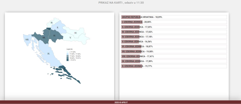 DIP OBJAVIO Prije podneva na birališta izašlo malo manje građana nego 2016.