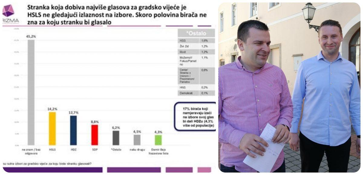 Mrtva trka za Bjelovar između stranačkih lista koalicijskih partnera. Odlučit će neodlučni.
