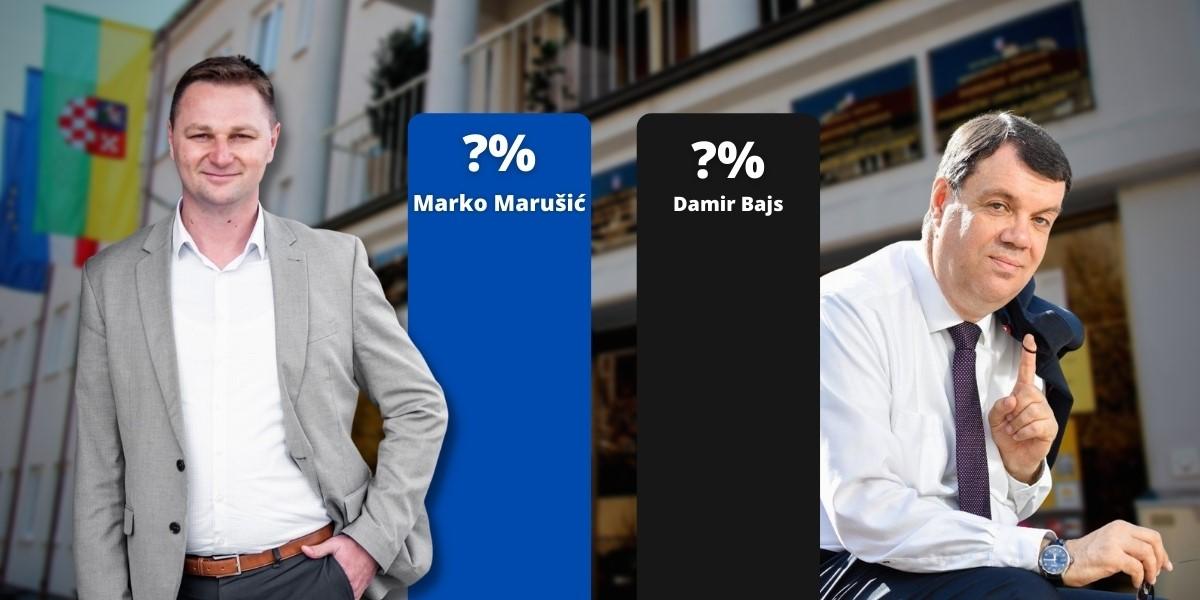Kao bomba odjeknula vijest o najnovijoj anketi. Što kažu posljednji ovotjedni rezultati?