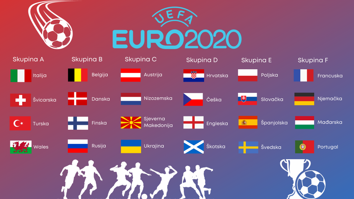 Pet dana uoči Eura, provjerite skupine ako još niste!
